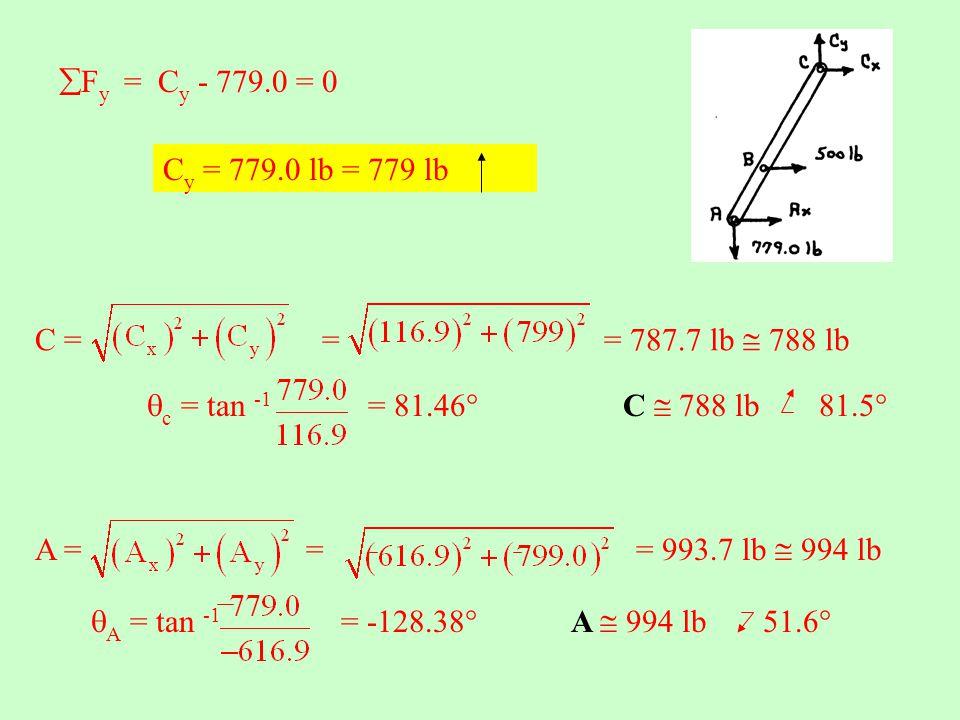 Fy = Cy - 779.0 = 0 Cy = 779.0 lb = 779 lb. C = = = 787.7 lb  788 lb.