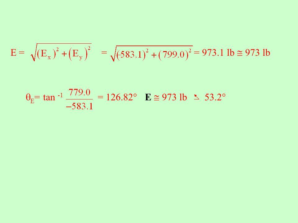 E = = = 973.1 lb  973 lb E= tan -1 = 126.82 E  973 lb 53.2