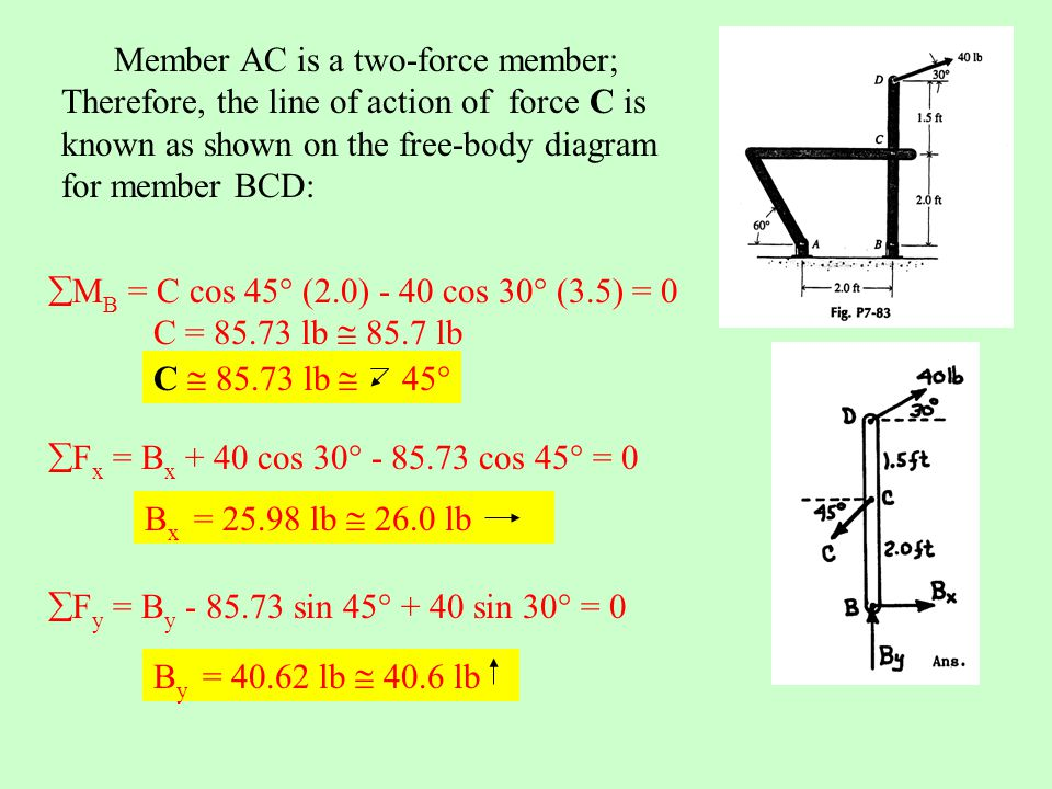 Member AC is a two-force member; Therefore, the line of action of force C is known as shown on the free-body diagram for member BCD:
