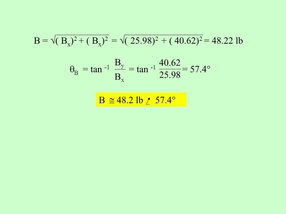 B = ( Bx)2 + ( Bx)2 = ( 25.98)2 + ( 40.62)2 = 48.22 lb