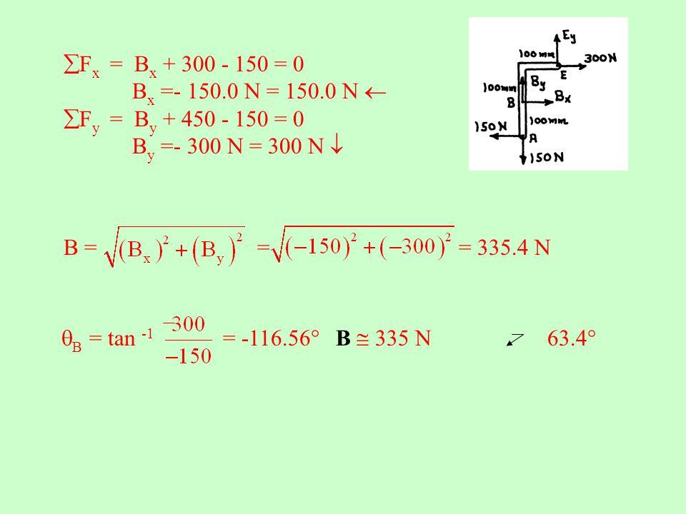 Fx = Bx + 300 - 150 = 0 Bx =- 150.0 N = 150.0 N  Fy = By + 450 - 150 = 0. By =- 300 N = 300 N 