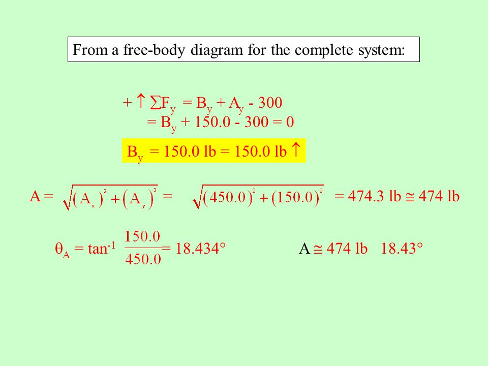 From a free-body diagram for the complete system: