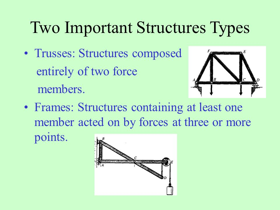 Two Important Structures Types