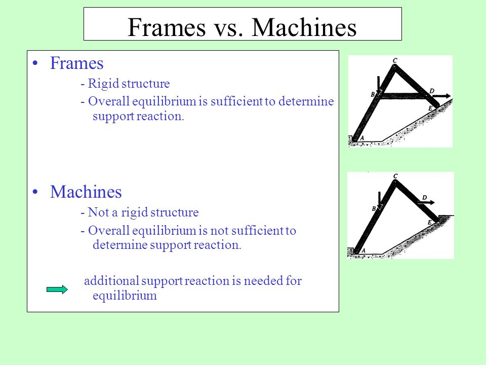 Frames vs. Machines Frames Machines - Rigid structure