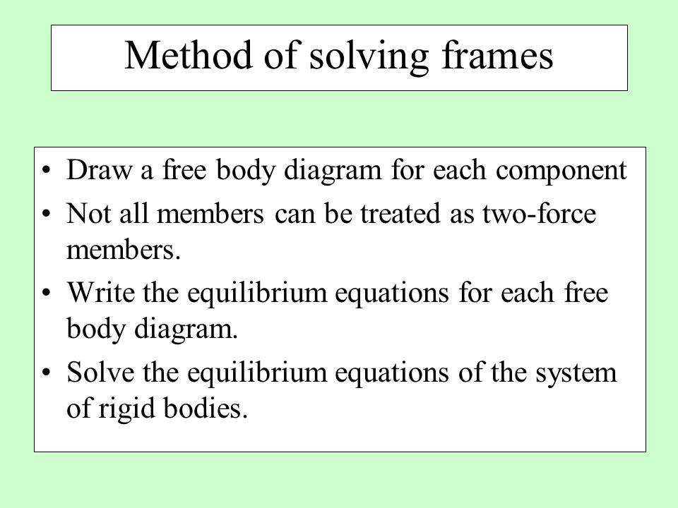 Method of solving frames