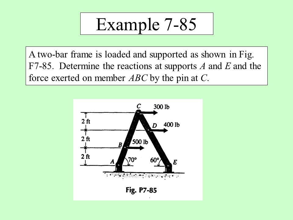 Example 7-85