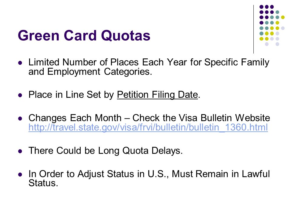 Green Card Quotas Limited Number of Places Each Year for Specific Family and Employment Categories.