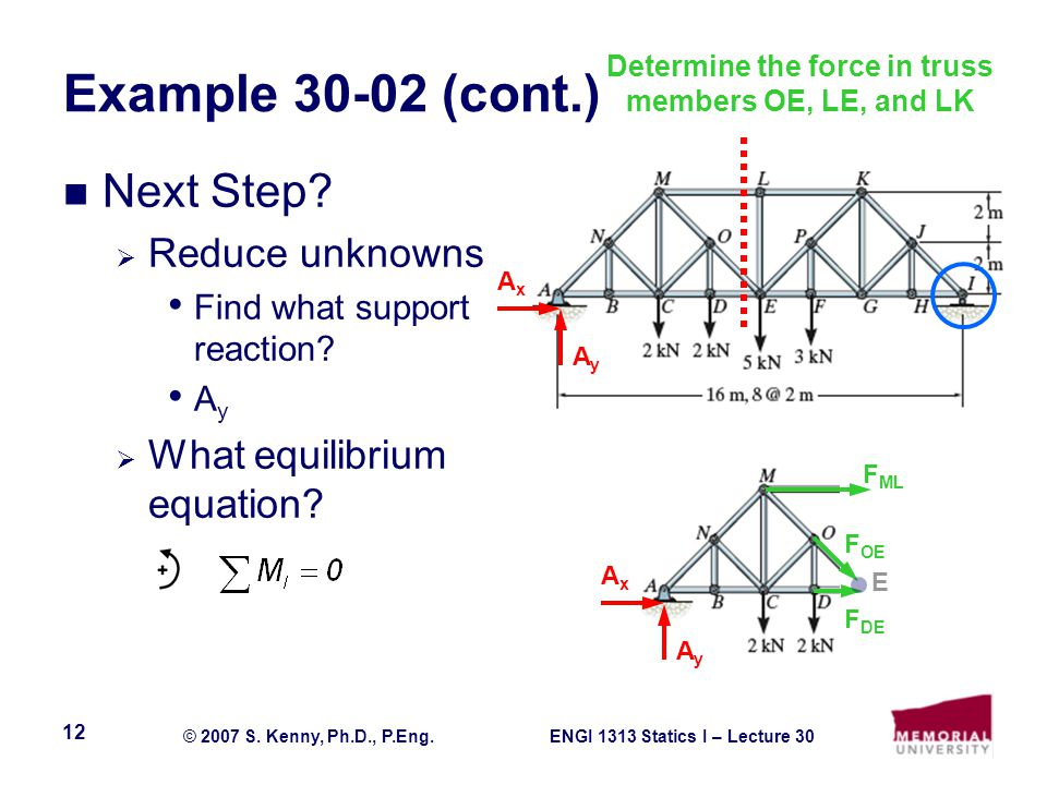Determine the force in truss members OE, LE, and LK