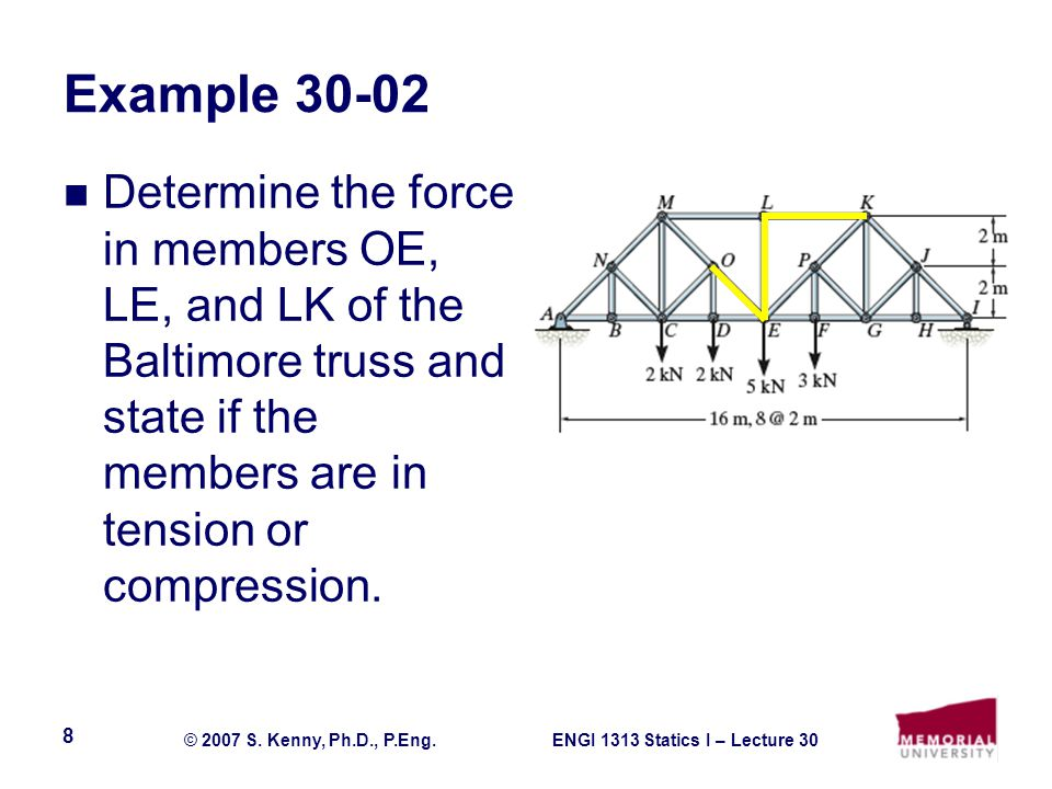 Example 30-02 Determine the force in members OE, LE, and LK of the Baltimore truss and state if the members are in tension or compression.