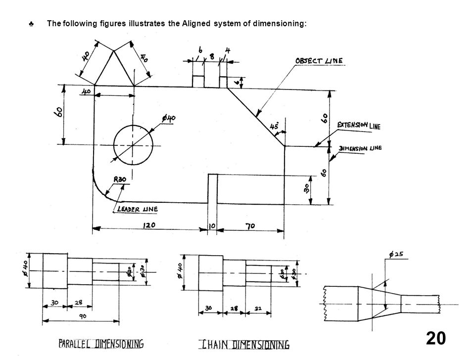 ♣ The following figures illustrates the Aligned system of dimensioning: