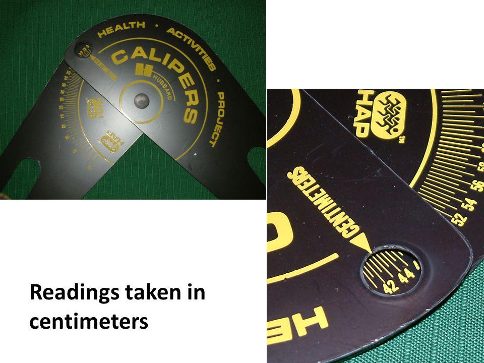 Readings taken in centimeters