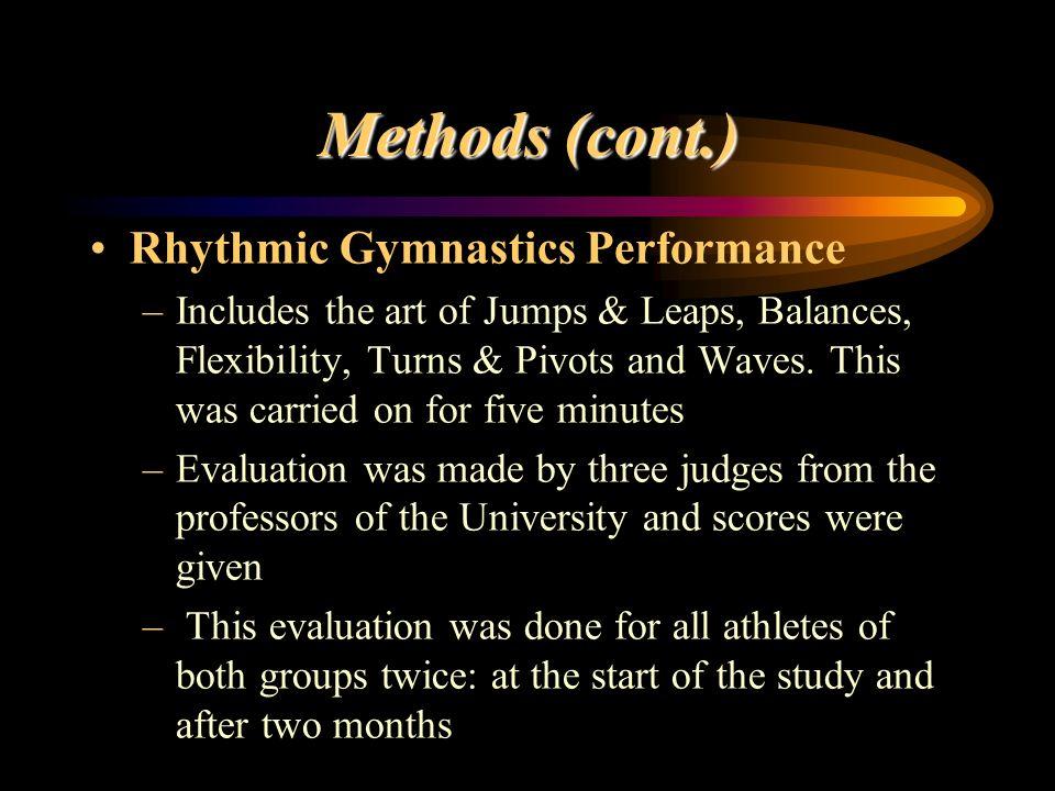 Methods (cont.) Rhythmic Gymnastics Performance