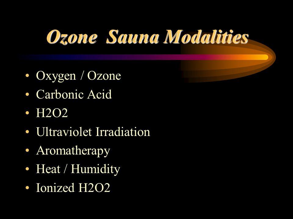 Ozone Sauna Modalities