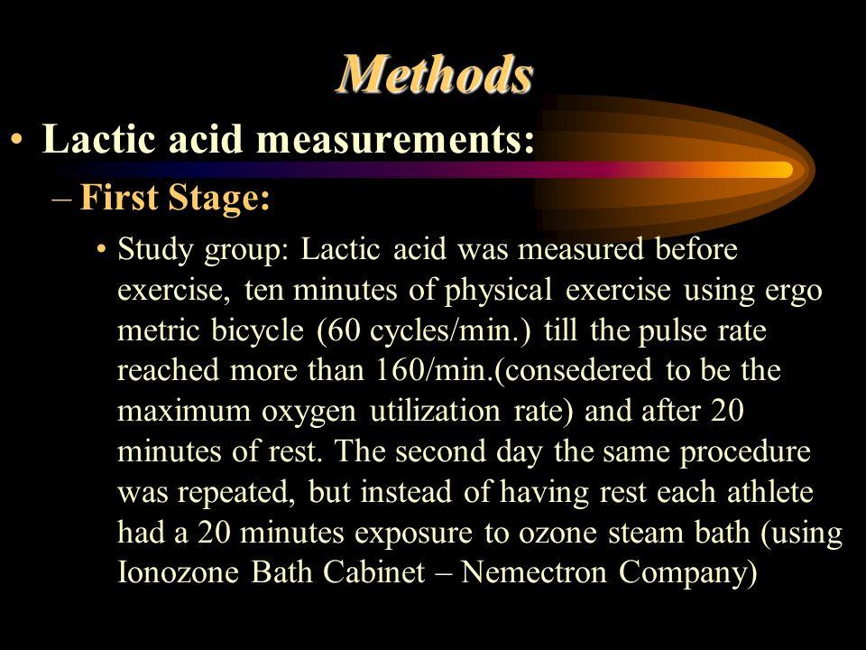 Methods Lactic acid measurements: First Stage: