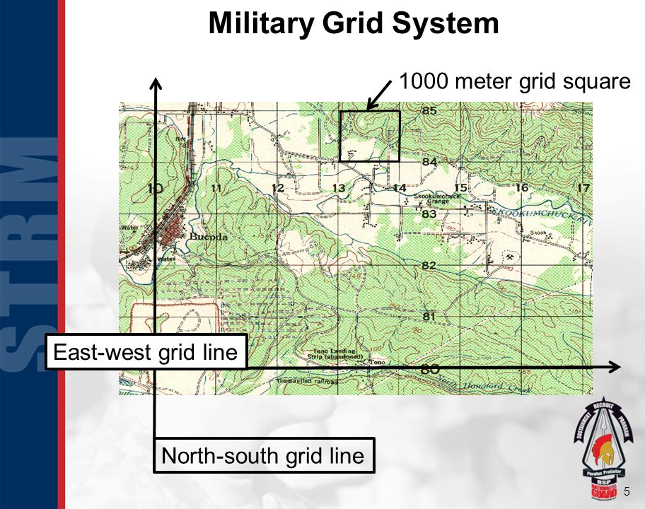 Military Grid System 1000 meter grid square East-west grid line