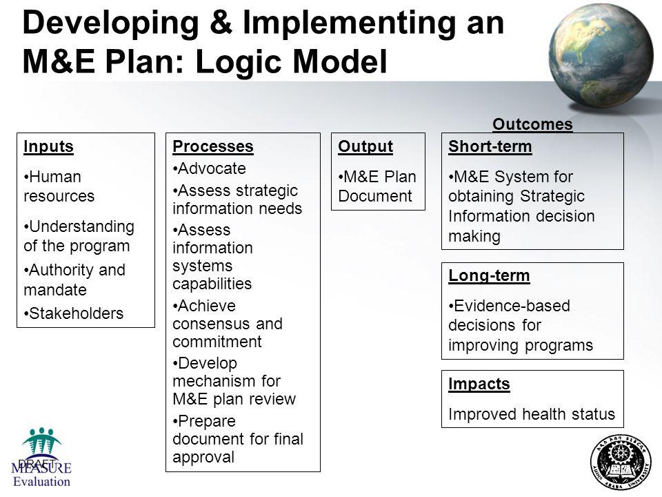 Developing & Implementing an M&E Plan: Logic Model