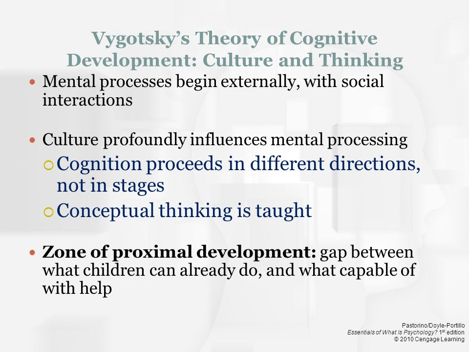 Vygotsky's Theory of Cognitive Development: Culture and Thinking