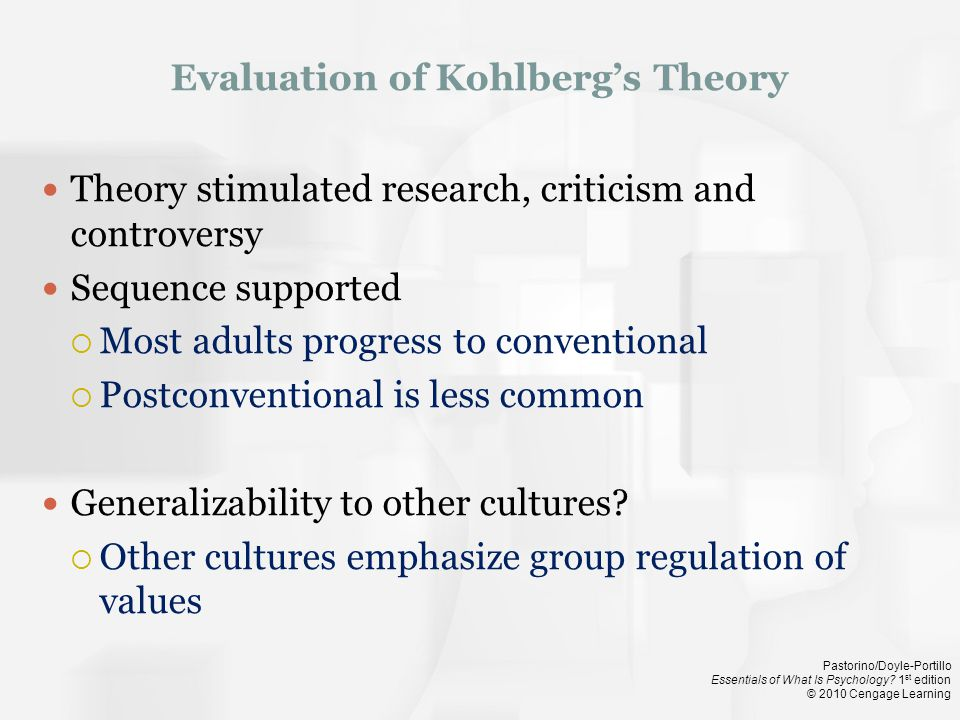 Evaluation of Kohlberg's Theory