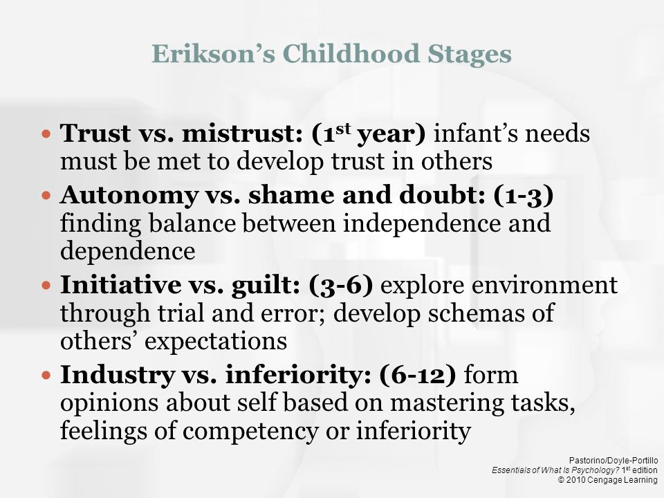 Erikson's Childhood Stages