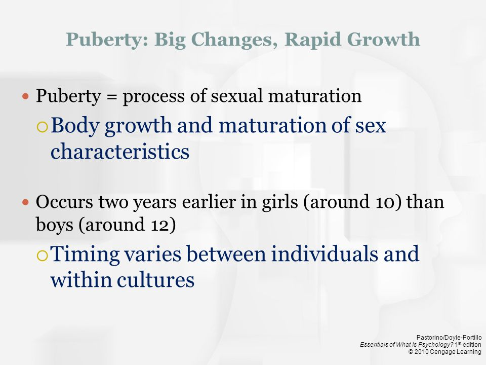 Puberty: Big Changes, Rapid Growth