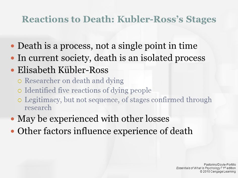 Reactions to Death: Kubler-Ross's Stages