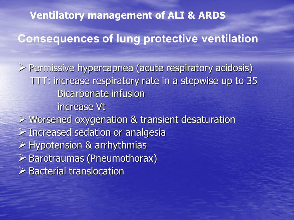 Consequences of lung protective ventilation