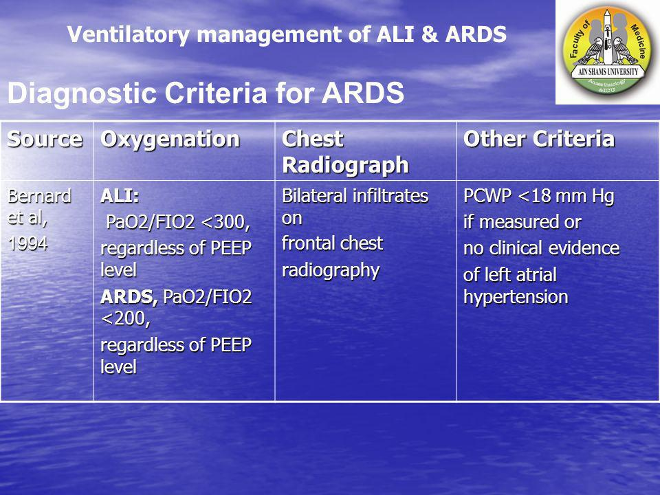 Diagnostic Criteria for ARDS