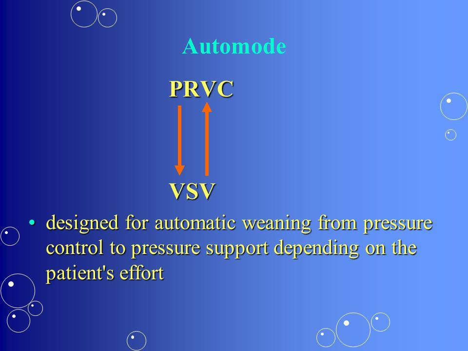 Automode PRVC. VSV.