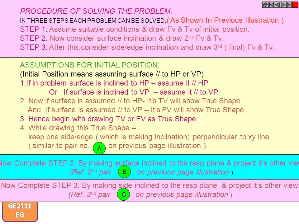 PROCEDURE OF SOLVING THE PROBLEM: