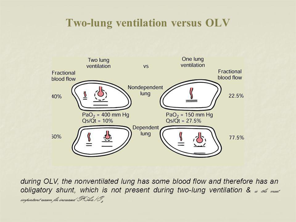 Two-lung ventilation versus OLV