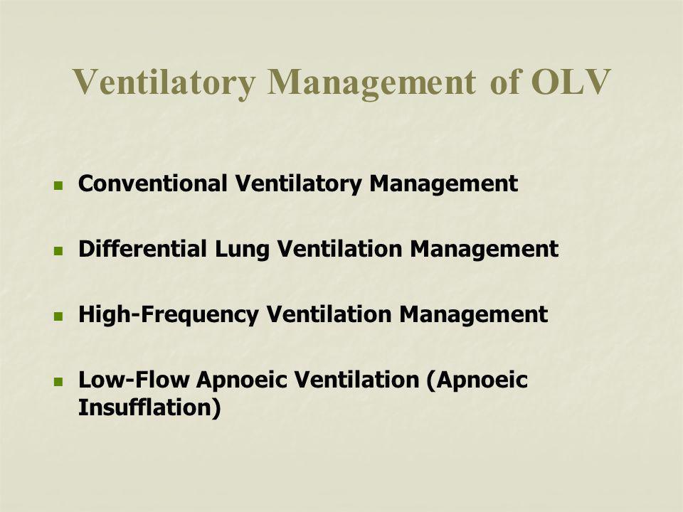 Ventilatory Management of OLV
