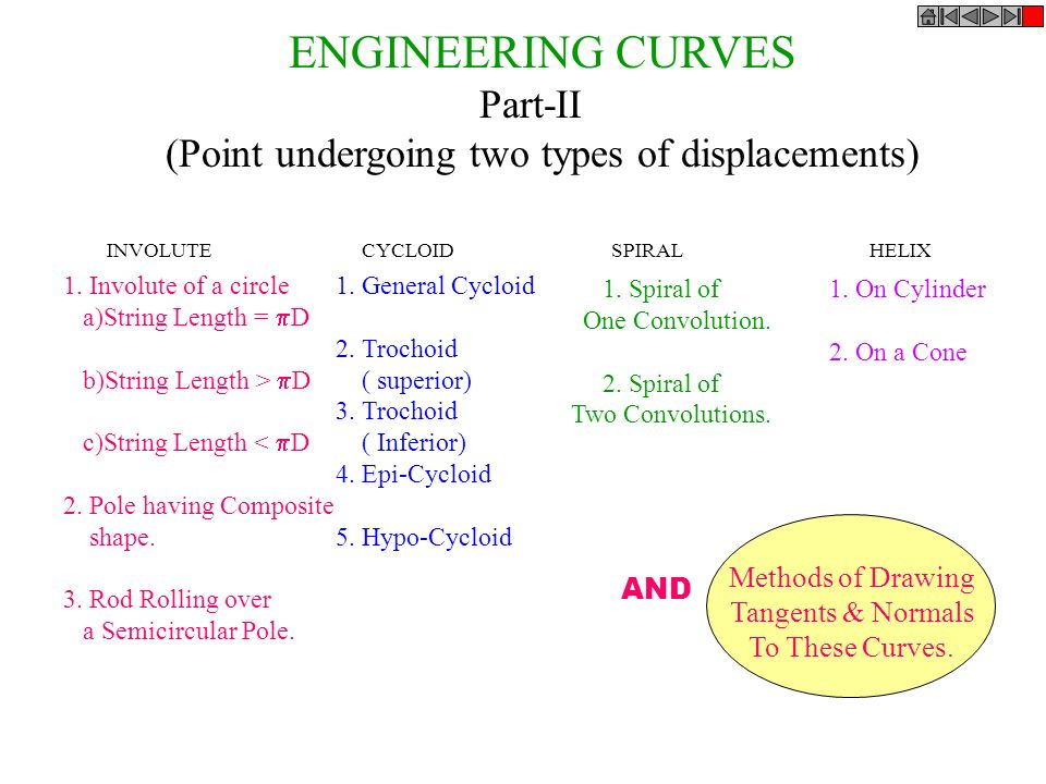 (Point undergoing two types of displacements)