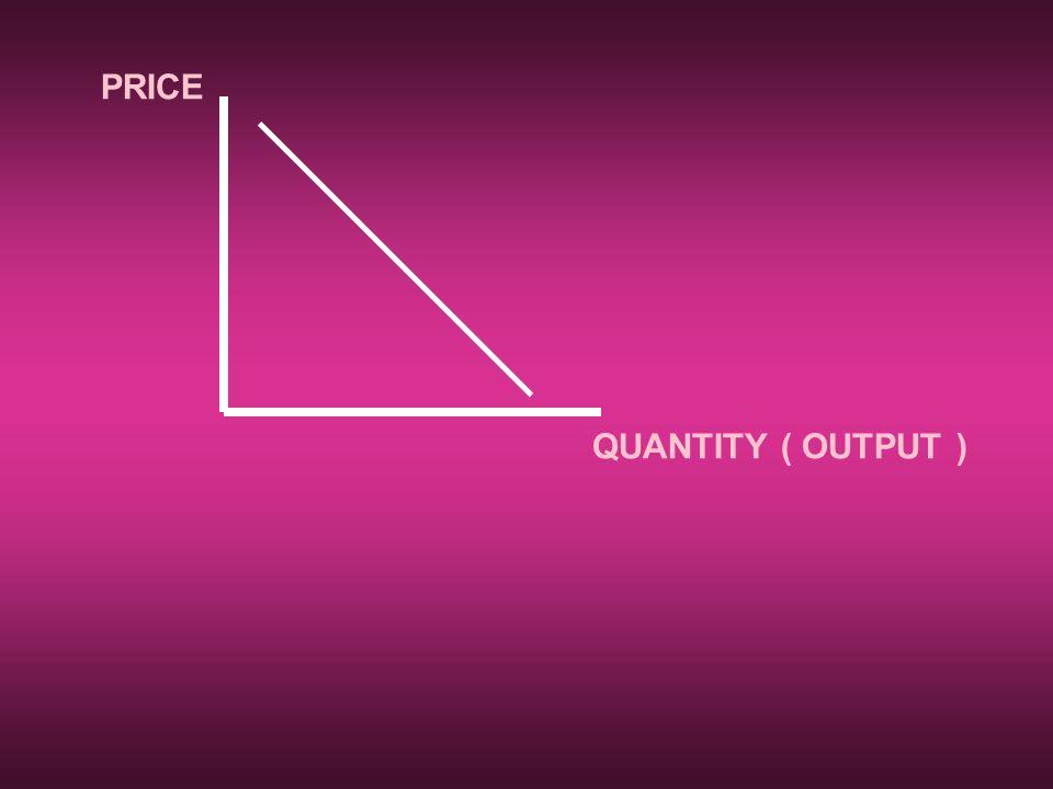 PRICE QUANTITY ( OUTPUT )