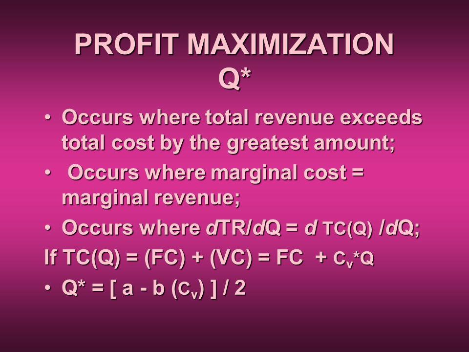 PROFIT MAXIMIZATION Q*