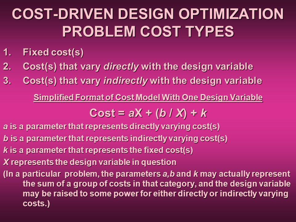 COST-DRIVEN DESIGN OPTIMIZATION PROBLEM COST TYPES