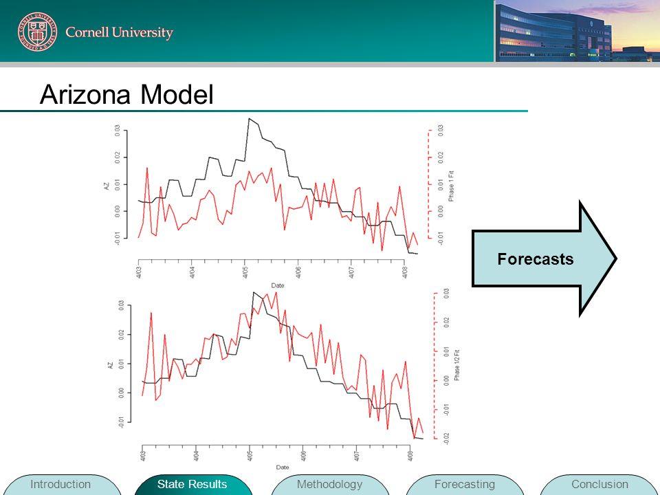 Arizona Model Forecasts Introduction State Results Methodology