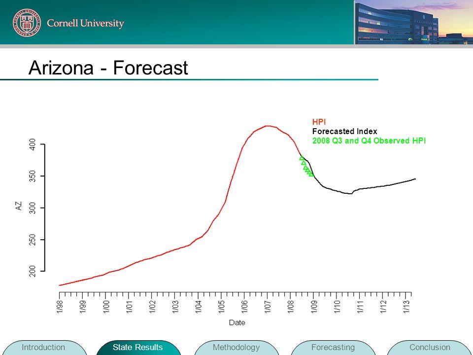 Arizona - Forecast Introduction State Results Methodology Forecasting
