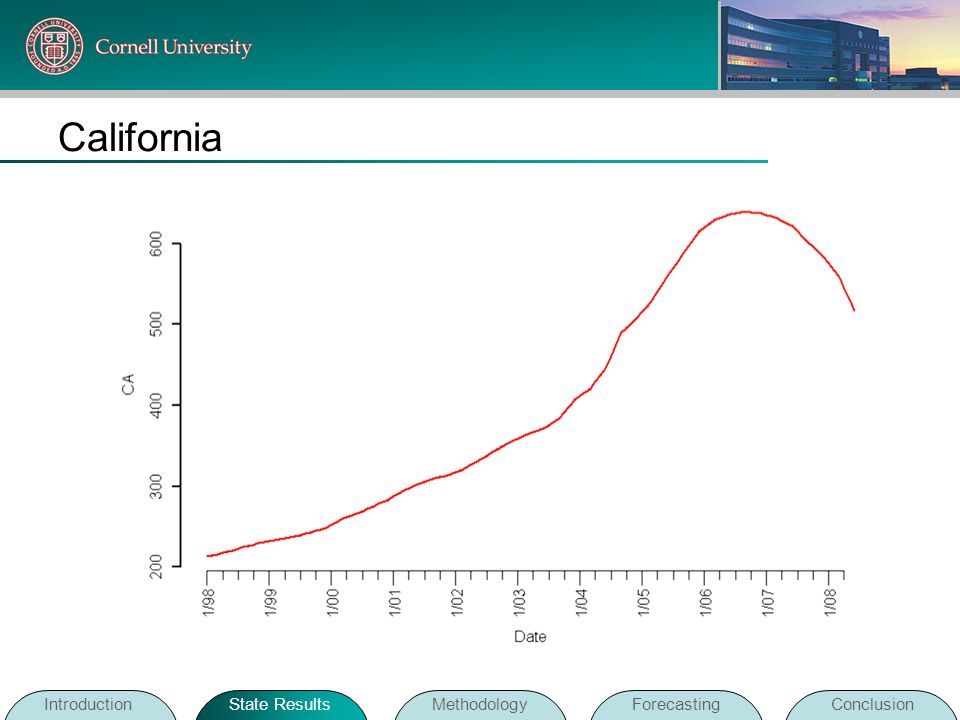 California Introduction State Results Methodology Forecasting