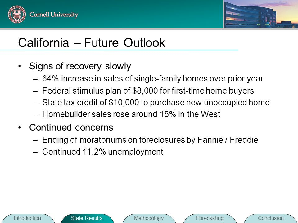 California – Future Outlook