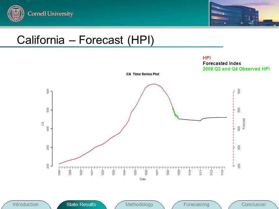 California – Forecast (HPI)