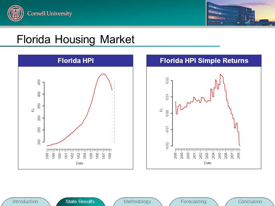 Florida Housing Market