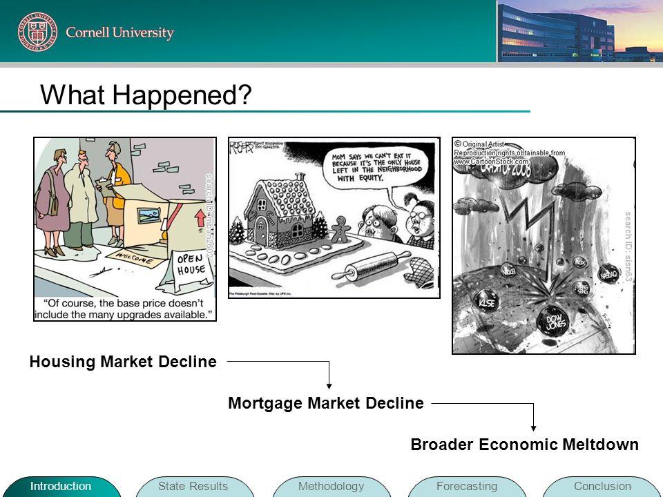 What Happened Housing Market Decline Mortgage Market Decline