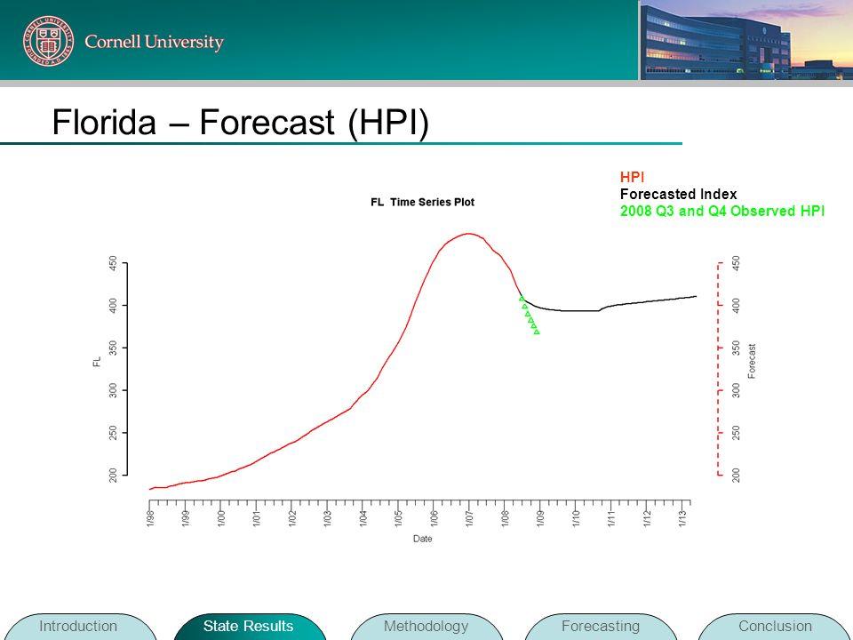 Florida – Forecast (HPI)