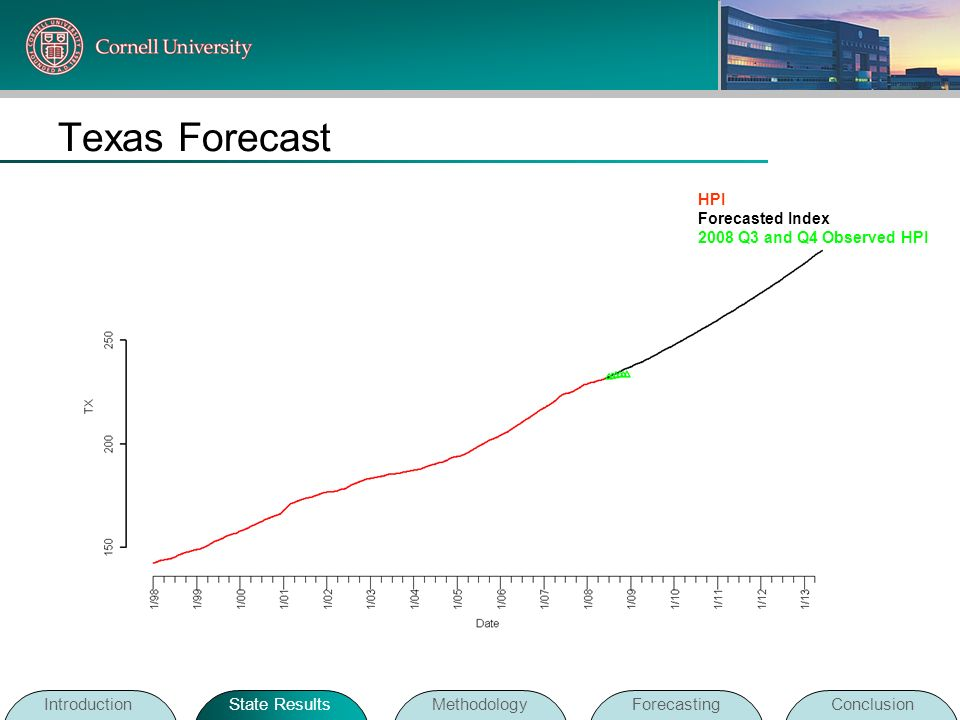 Texas Forecast Introduction State Results Methodology Forecasting