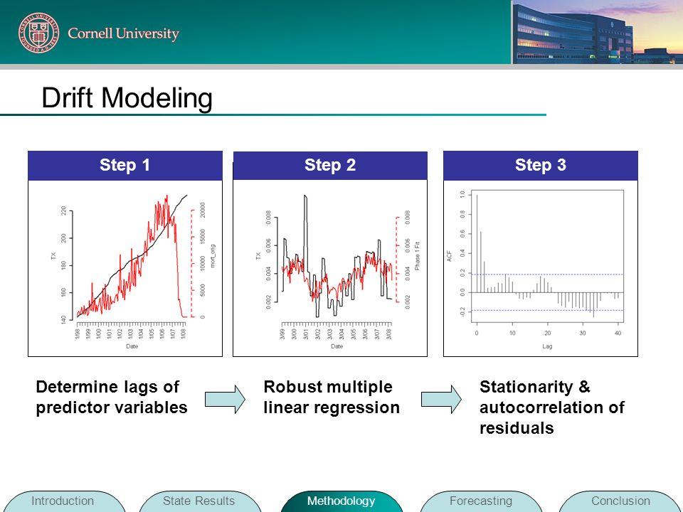 Drift Modeling Step 1 Step 2 Step 3