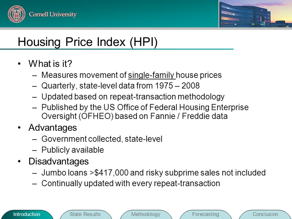 Housing Price Index (HPI)