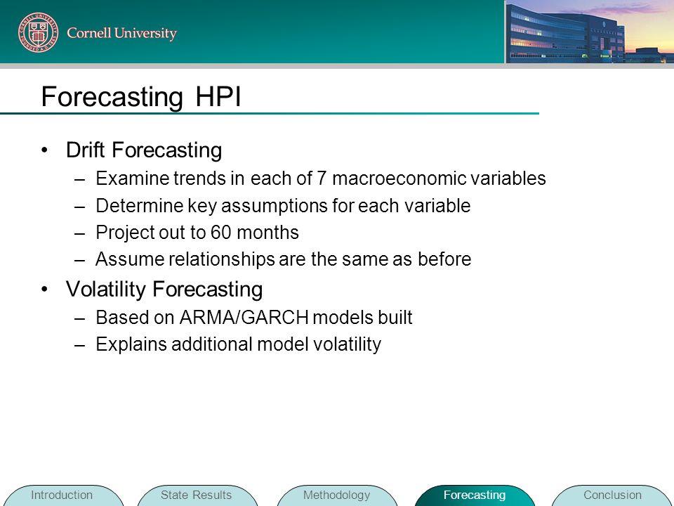 Forecasting HPI Drift Forecasting Volatility Forecasting
