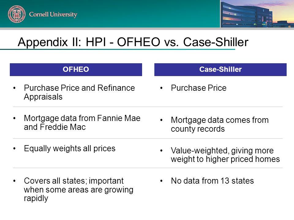 Appendix II: HPI - OFHEO vs. Case-Shiller