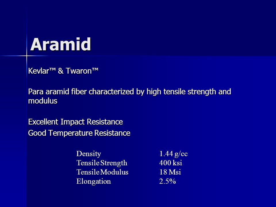 Aramid Kevlar™ & Twaron™