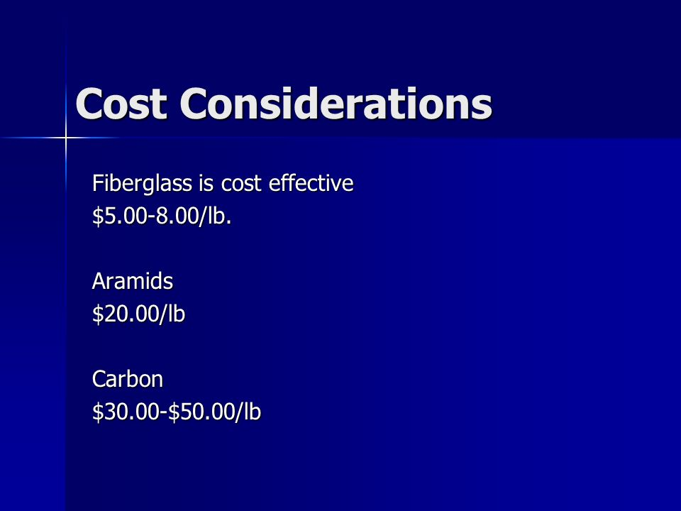 Cost Considerations Fiberglass is cost effective $5.00-8.00/lb.